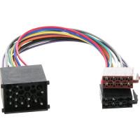 Przejściówki do podłączenia radia - Adaptery